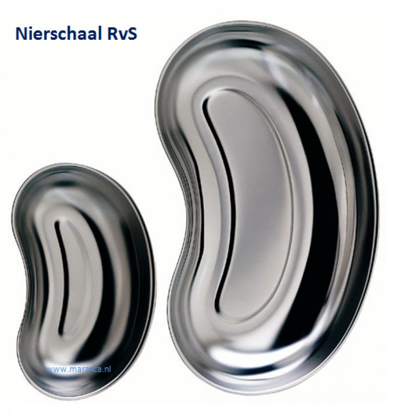 Nierschaal RvS